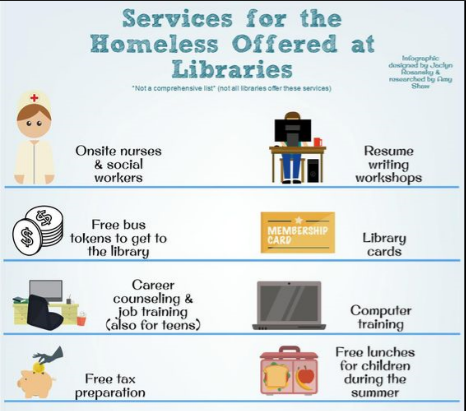 3. Help the homeless integrate back into the society and get more visitors to the library