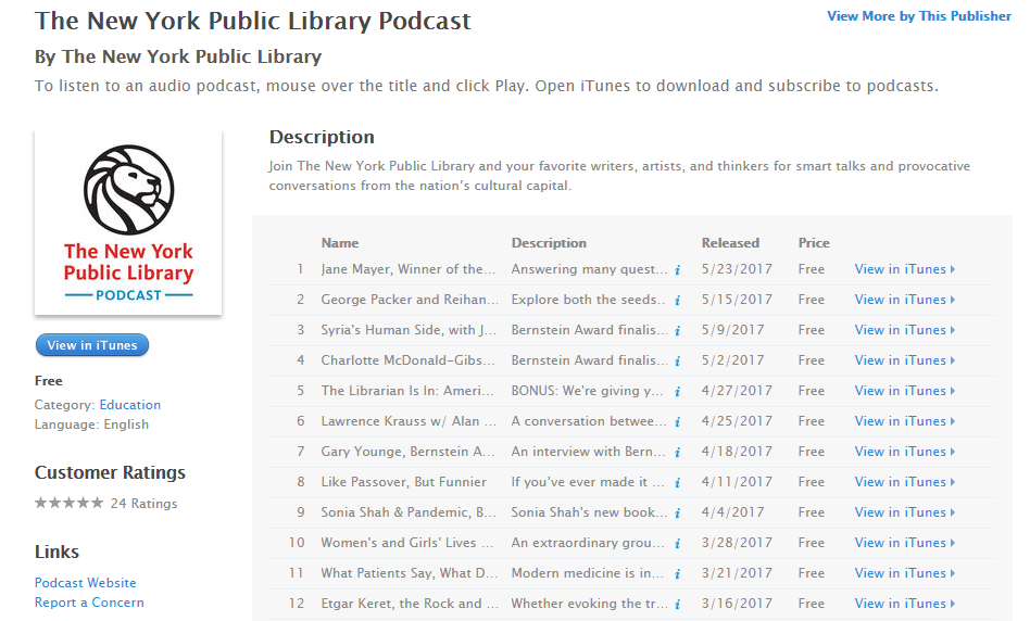 Marketing your library and Use podcasts to attract new patron to the library