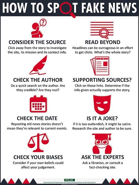 How to spot fake news IFLA campaign. libraries become the Fifth Branch of Power