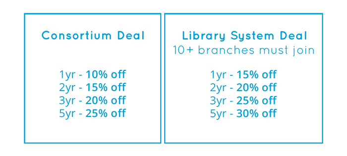 Library systems and consortium pricing deals