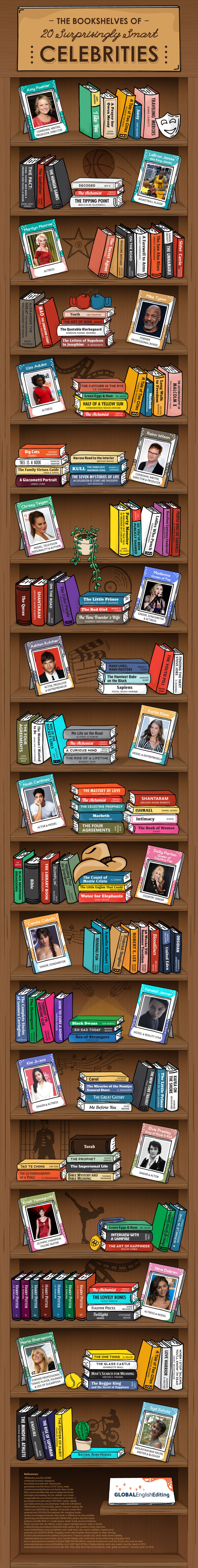 How Reading Helps Celebrities Daily Lives - Princh Library Blog