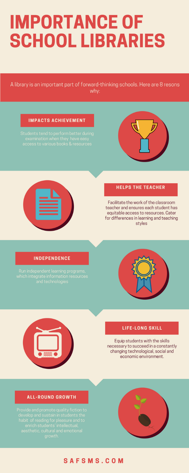 Academic Libraries And Student Success